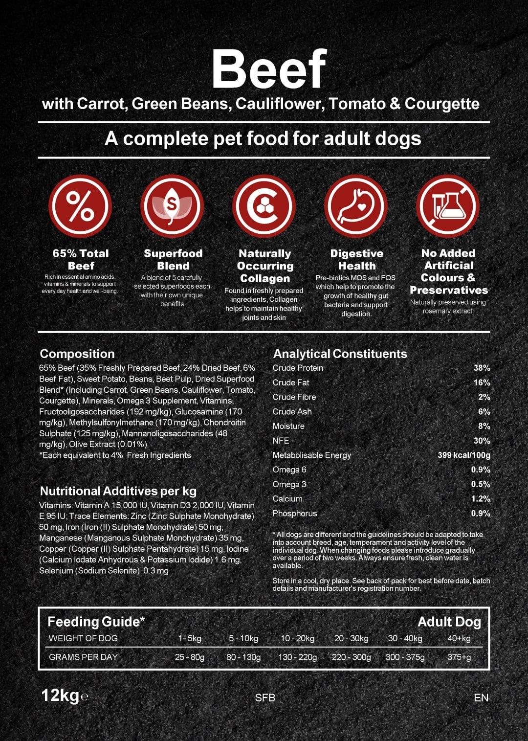 Baileys Superfood Beef Nutrional Information